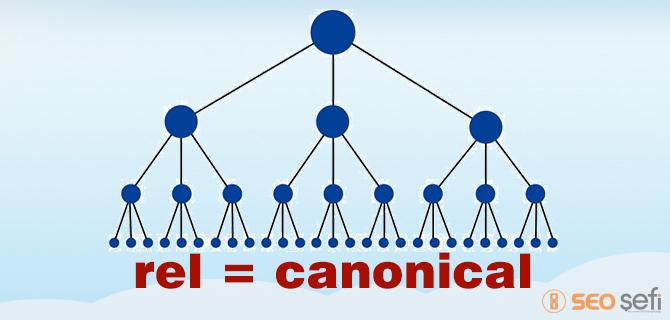Canonical Etiketi Nedir ?