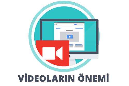 videoların önemi