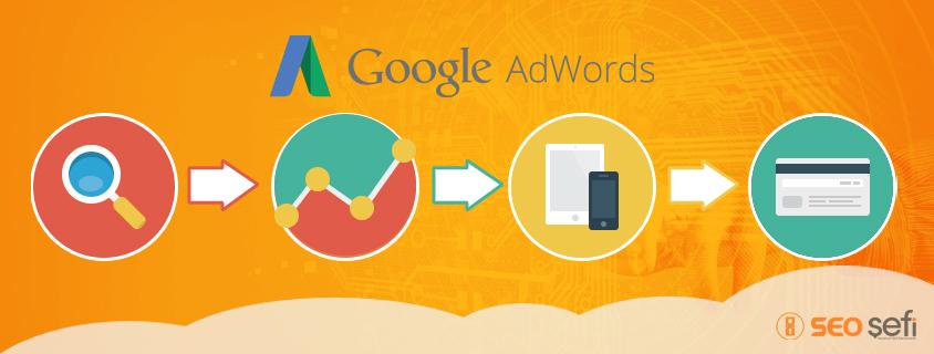Google Adwords Kurulum Adımları