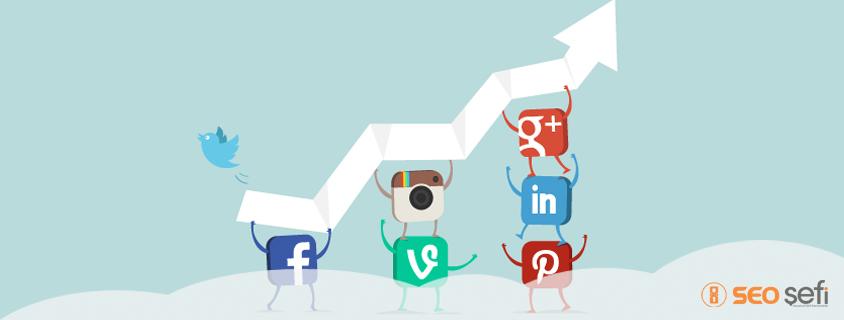 Görsel Sosyal Medya Çalışmaları Nasıl Yapılır