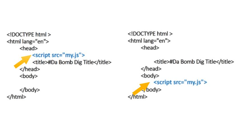 JavaScript ve SEO İlişkisi