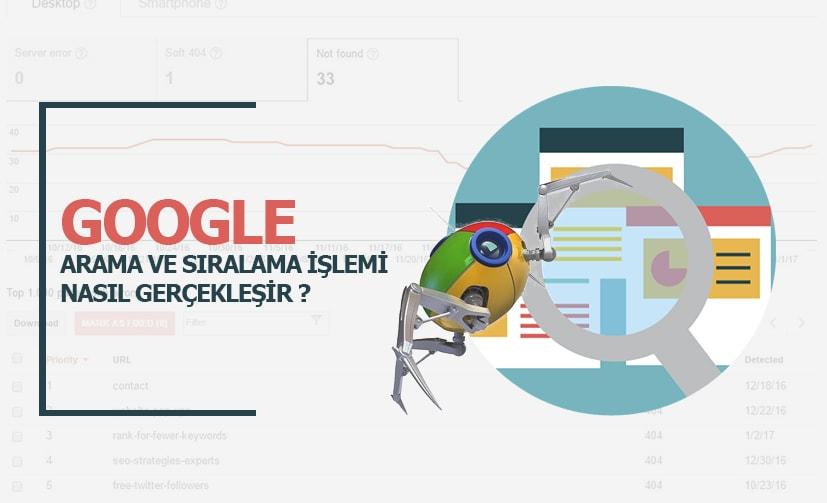Google Arama ve Sıralama İşlemi Nasıl Gerçekleşir?