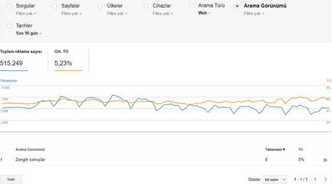 oogle Search Console TO snippet
