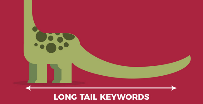 Uzun Kuyruklu Anahtar Kelimelere Odaklanmama