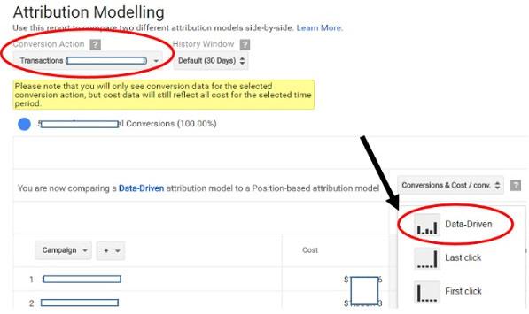 Google AdWords ayarlar ilişkilendirme uygunluk