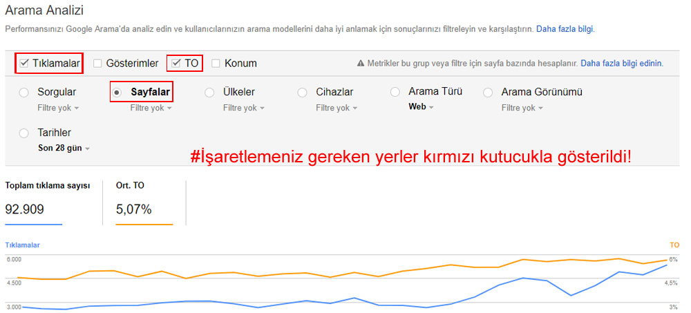 search console işaretleme