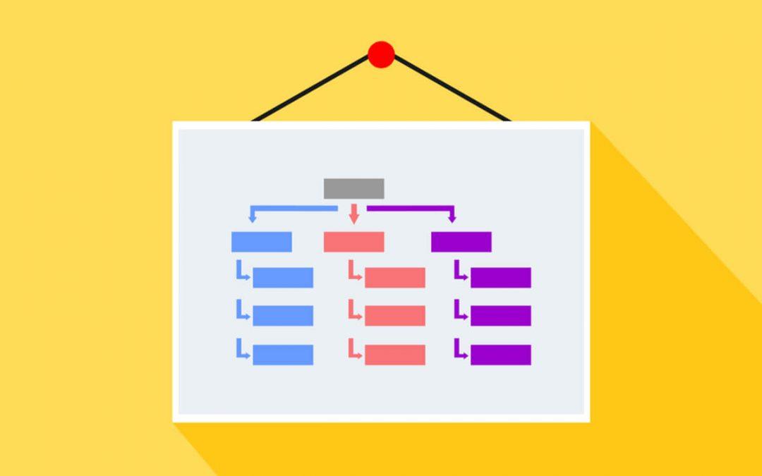 Site Haritası Google E-Tablolara Nasıl Aktarılır?